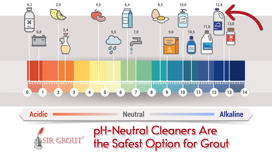pH-Neutral Cleaners Are the Safest Option for Grout